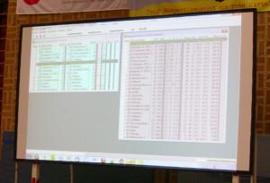 Württembergische Blitzschachmannschaftsmeisterschaft 2013 - Die Ergebnisübersicht 2
