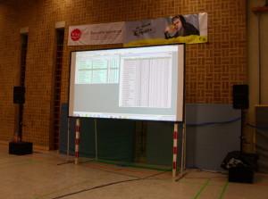 Württembergische Blitzschachmannschaftsmeisterschaft 2013 - Die Ergebnisübersicht